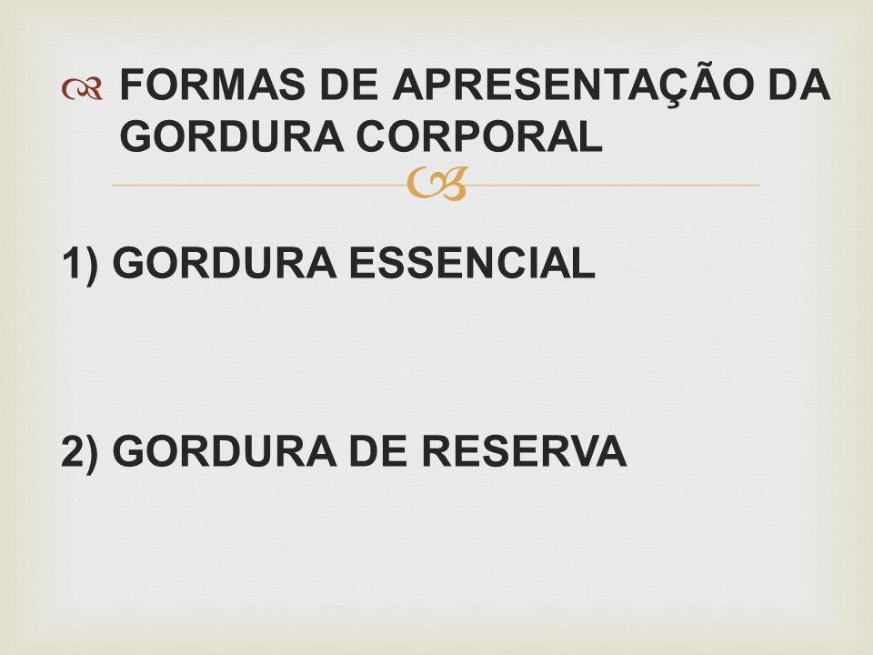 FORMAS DE APRESENTAÇÃO DA GORDURA CORPORAL 1) GORDURA ESSENCIAL 2) GORDURA DE RESERVA