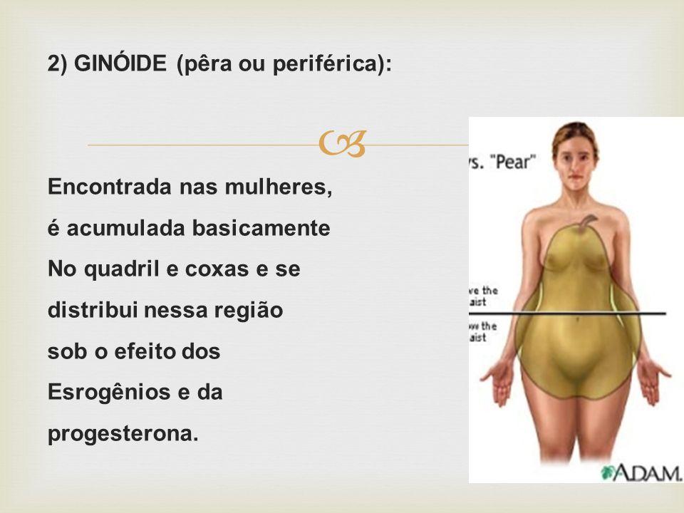 2) GINÓIDE (pêra ou periférica): Encontrada nas mulheres, é acumulada basicamente No quadril e coxas e se distribui nessa região sob o efeito dos Esro