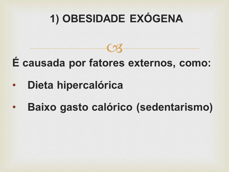 1) OBESIDADE EXÓGENA É causada por fatores externos, como: Dieta hipercalórica Baixo gasto calórico (sedentarismo)