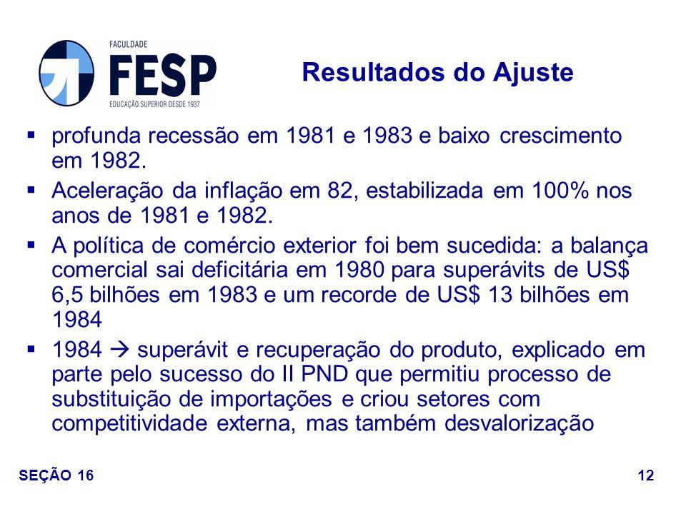 profunda recessão em 1981 e 1983 e baixo crescimento em 1982. Aceleração da inflação em 82, estabilizada em 100% nos anos de 1981 e 1982. A política d