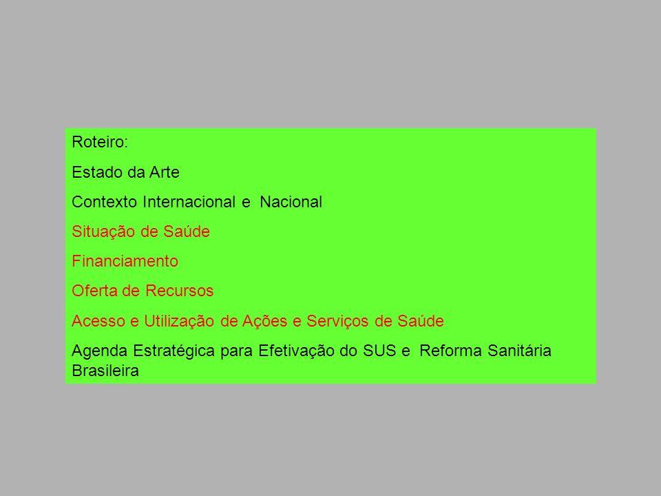 Roteiro: Estado da Arte Contexto Internacional e Nacional Situação de Saúde Financiamento Oferta de Recursos Acesso e Utilização de Ações e Serviços d