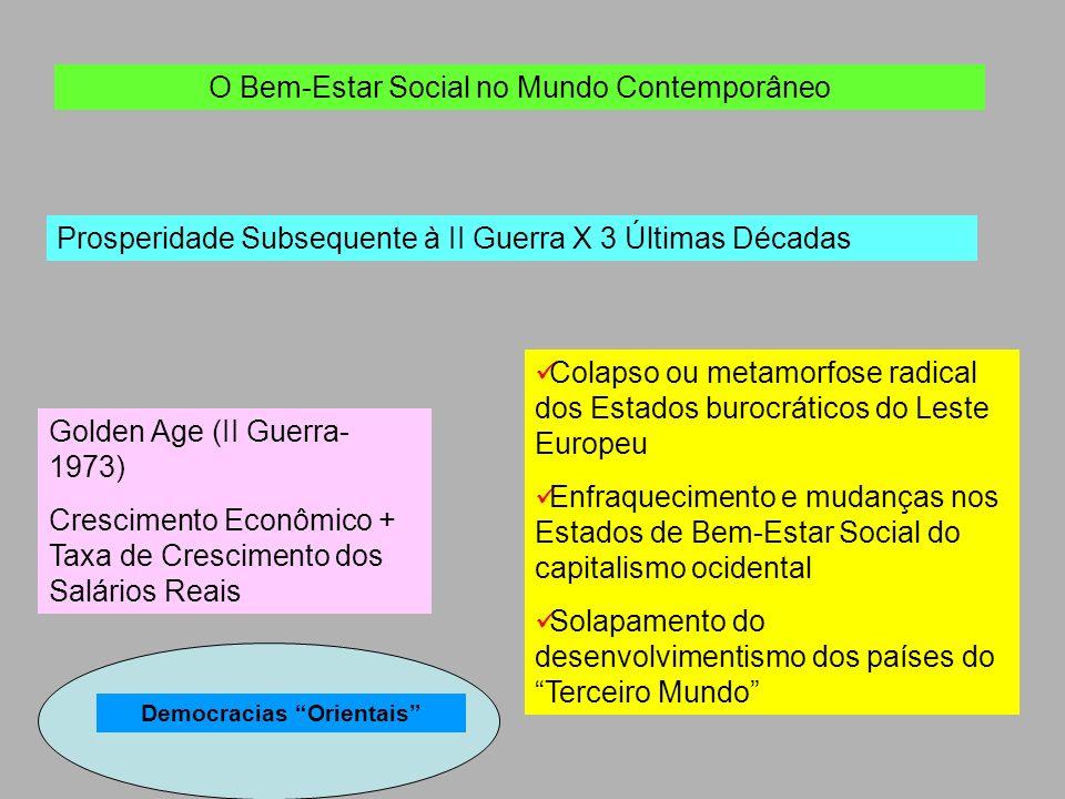 O Bem-Estar Social no Mundo Contemporâneo Prosperidade Subsequente à II Guerra X 3 Últimas Décadas Golden Age (II Guerra- 1973) Crescimento Econômico