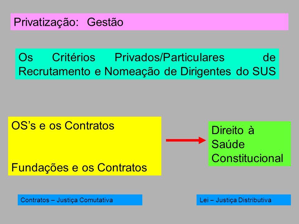 Privatização: Gestão OSs e os Contratos Fundações e os Contratos Direito à Saúde Constitucional Os Critérios Privados/Particulares de Recrutamento e N