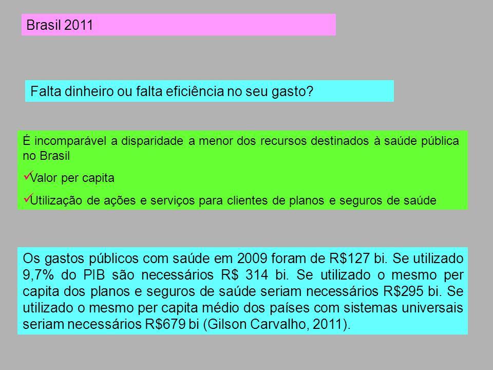 Falta dinheiro ou falta eficiência no seu gasto? Brasil 2011 É incomparável a disparidade a menor dos recursos destinados à saúde pública no Brasil Va