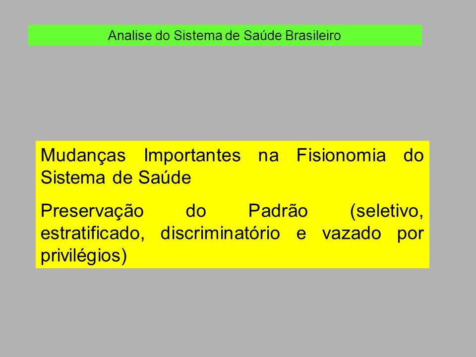Analise do Sistema de Saúde Brasileiro Mudanças Importantes na Fisionomia do Sistema de Saúde Preservação do Padrão (seletivo, estratificado, discrimi