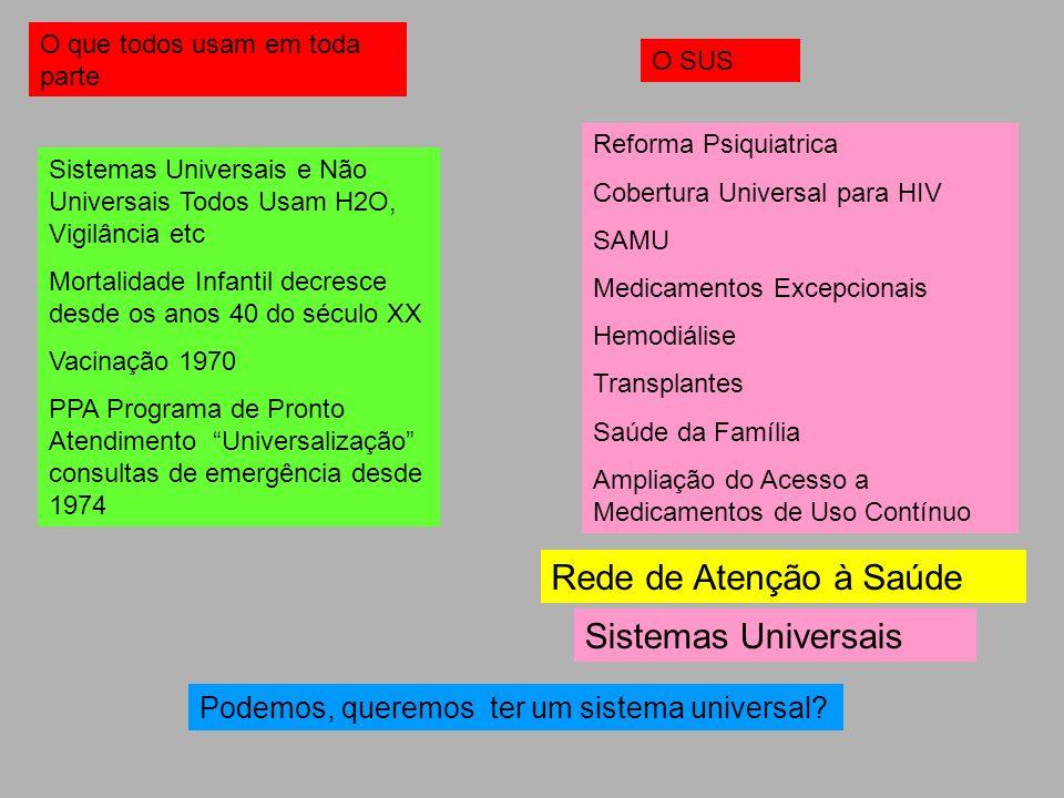 Sistemas Universais e Não Universais Todos Usam H2O, Vigilância etc Mortalidade Infantil decresce desde os anos 40 do século XX Vacinação 1970 PPA Pro
