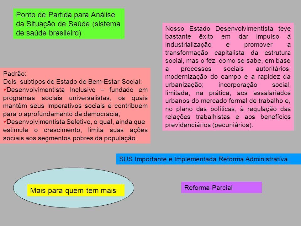 Ponto de Partida para Análise da Situação de Saúde (sistema de saúde brasileiro) Nosso Estado Desenvolvimentista teve bastante êxito em dar impulso à