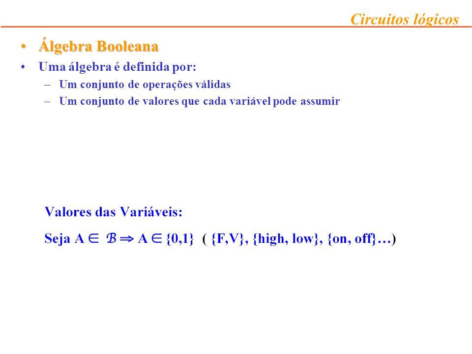 Circuitos lógicos Funções Booleanas e Circuitos Lógicos X.