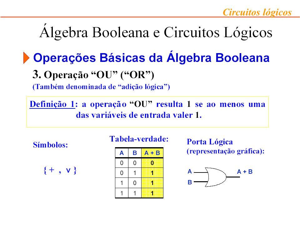Álgebra Booleana de Chaveamento Álgebras Booleanas variáveis, constantes valores de variáveis e constantes: conjunto discreto e finito operadores +,., complemento definidos sobre as constantes elementos neutros para cada operador Álgebra Booleana de Chaveamento valores 0 e 1 operadores +,., complemento definidos sobre 0 e 1 A B A + B 0 0 0 0 1 1 1 0 1 1 1 1 A B A.