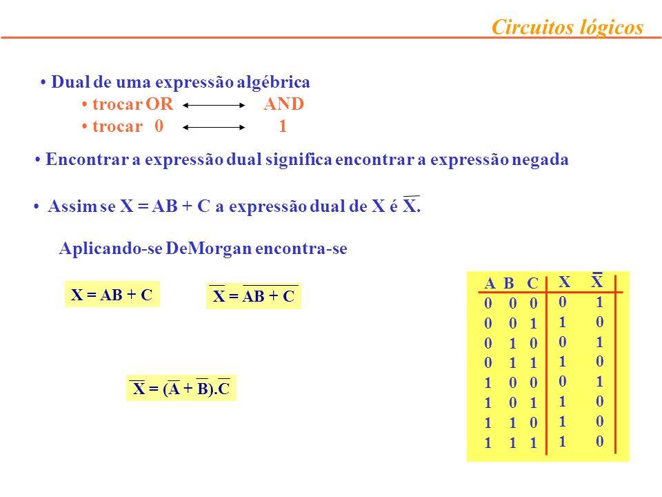 Circuitos lógicos Teorema do Consenso XY + XZ + YZ = XY + XZ Demonstração: fazer AND do terceiro termo com X + X =1 XY + XZ + YZ = XY + XZ + YZ ( X + X ) = XY + XZ + XYZ + XYZ = XY + XYZ + XZ + XYZ = XY(1 + Z) + XZ(1 + Y) = XY + XZ Aplicação numa simplificação (A + B) (A + C) = AA + AC + AB + BC = AC + AB + BC = AC + AB redundante segundo o teorema do consenso