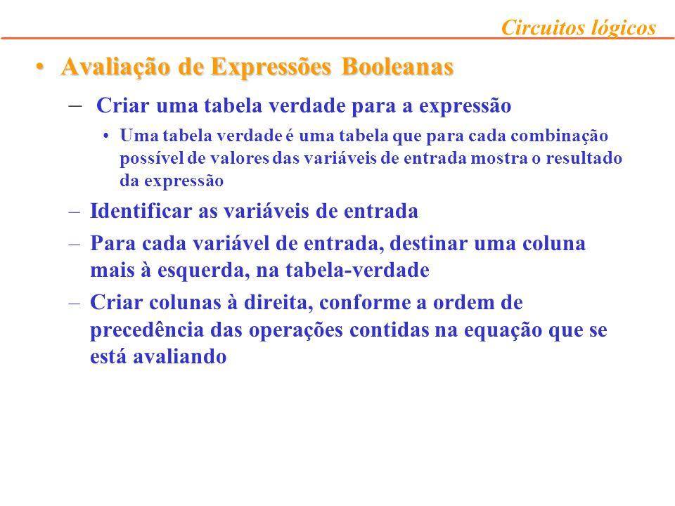 Circuitos lógicos Avaliação de Expressões BooleanasAvaliação de Expressões Booleanas Ordem de Avaliação de Expressões Booleanas (Ordem Precedência dos Operadores) –Do nível de parêntesis mais interno para o nível mais externo 1.