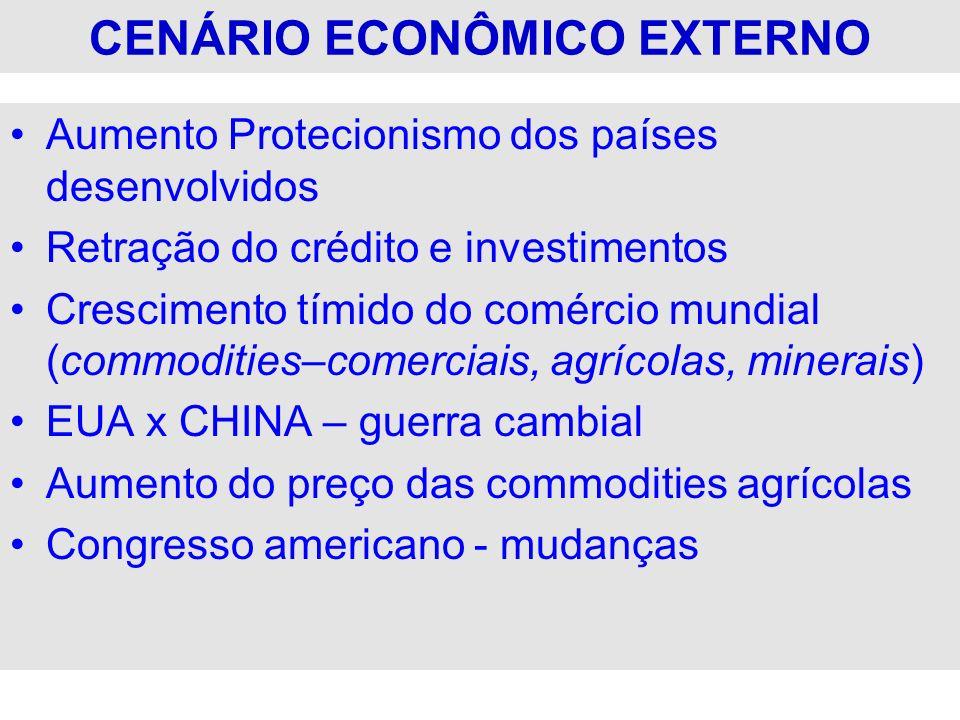 CENÁRIO ECONÔMICO EXTERNO Aumento Protecionismo dos países desenvolvidos Retração do crédito e investimentos Crescimento tímido do comércio mundial (c
