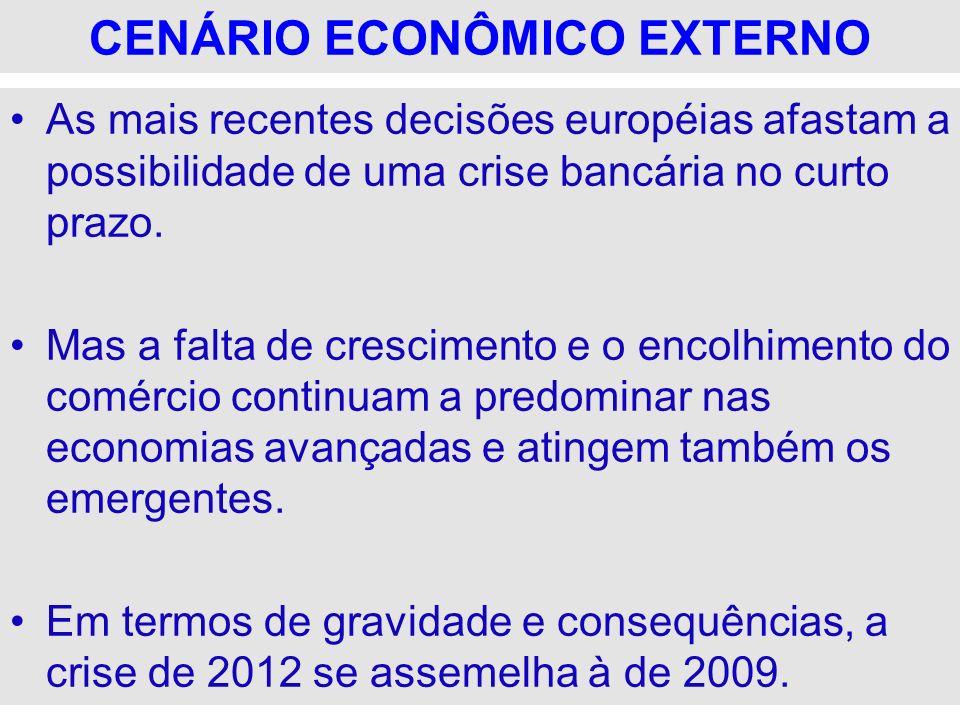 CENÁRIO ECONÔMICO EXTERNO As mais recentes decisões européias afastam a possibilidade de uma crise bancária no curto prazo. Mas a falta de crescimento