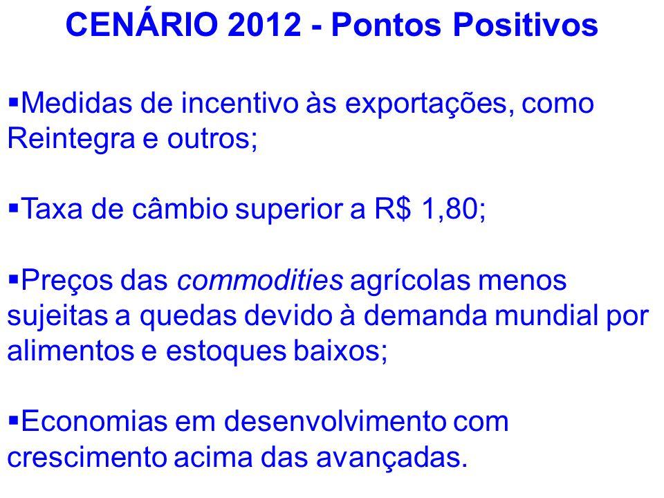 CENÁRIO 2012 - Pontos Positivos Medidas de incentivo às exportações, como Reintegra e outros; Taxa de câmbio superior a R$ 1,80; Preços das commoditie