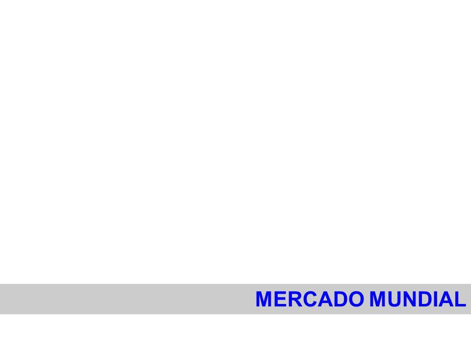 -Cenário econômico Externo -Cenário Econômico Interno -Comércio Exterior (Brasil e demais países) -Brasil – Estratégia de Comércio Exterior-Comex MERCADO MUNDIAL