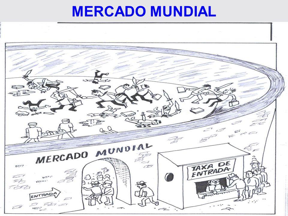 TAXA DE JUROS Brasil - Terceira taxa de juros real mais alta do mundo - país é 3º no ranking mundial (7,25% - 5,7% = 1,55%) CHINA – 3,7% a.a.
