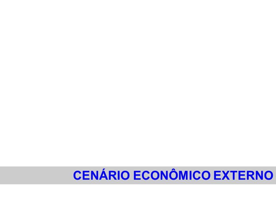 CENÁRIO ECONÔMICO INTERNO Fundo Soberano Brasileiro - EximBrasil Petróleo – Pré-Sal (doença holandesa) Desemprego Brasil / Mundo Energia ( elétrica / gás) Logística (portos, armazéns, estradas....) Grau de investimento Reservas financeiras – USD 379 bi Copa do Mundo Olimpíadas PUGNAR PELA ADAPTAÇÃO da economia brasileira com a da China e a da Índia