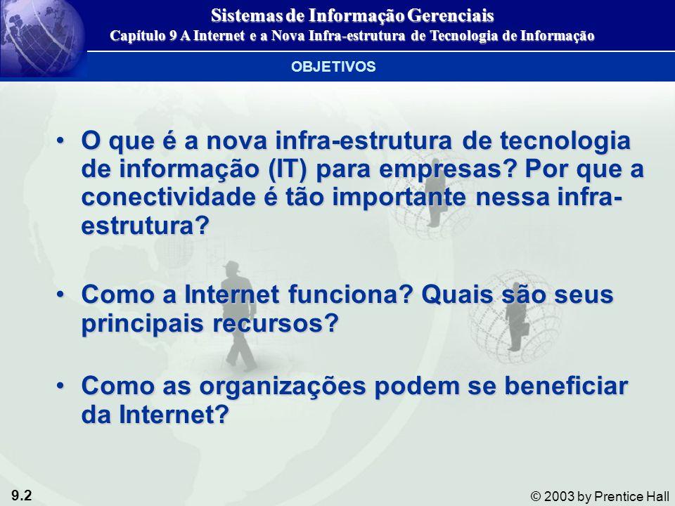 9.2 © 2003 by Prentice Hall O que é a nova infra-estrutura de tecnologia de informação (IT) para empresas.
