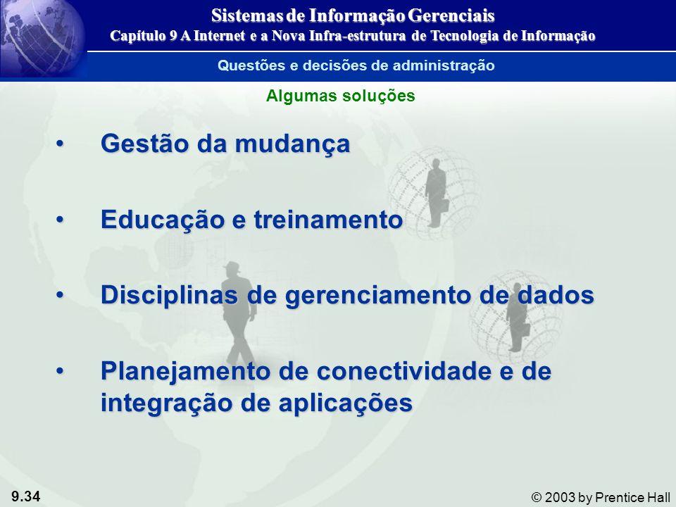 9.34 © 2003 by Prentice Hall Gestão da mudançaGestão da mudança Educação e treinamentoEducação e treinamento Disciplinas de gerenciamento de dadosDisciplinas de gerenciamento de dados Planejamento de conectividade e de integração de aplicaçõesPlanejamento de conectividade e de integração de aplicações Algumas soluções Sistemas de Informação Gerenciais Capítulo 9 A Internet e a Nova Infra-estrutura de Tecnologia de Informação Questões e decisões de administração