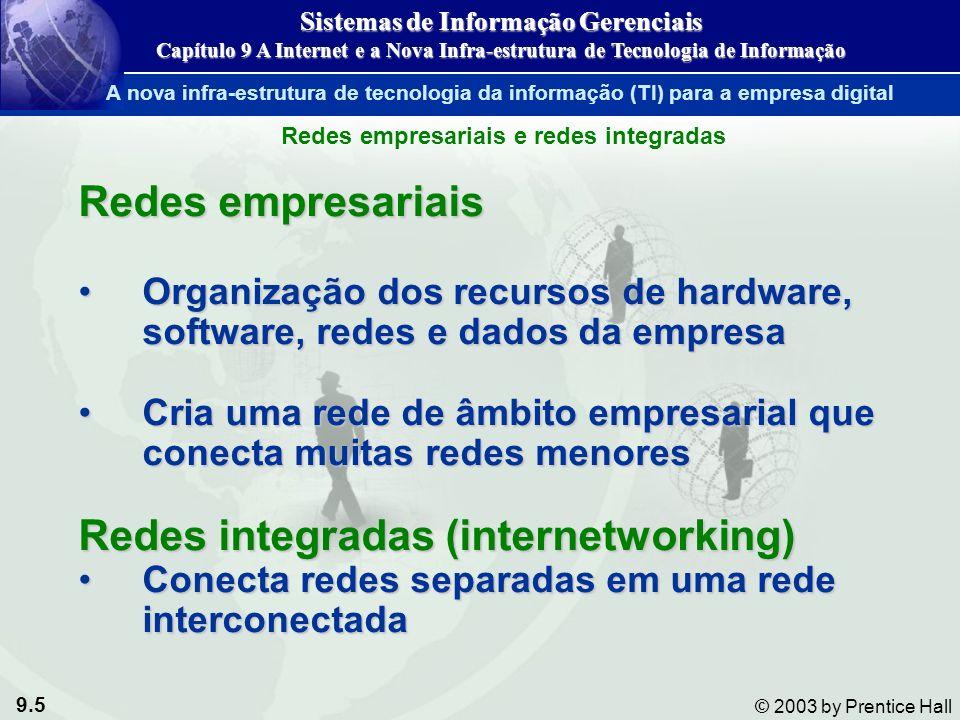 9.5 © 2003 by Prentice Hall A nova infra-estrutura de tecnologia da informação (TI) para a empresa digital Redes empresariais Organização dos recursos de hardware, software, redes e dados da empresaOrganização dos recursos de hardware, software, redes e dados da empresa Cria uma rede de âmbito empresarial que conecta muitas redes menoresCria uma rede de âmbito empresarial que conecta muitas redes menores Redes integradas (internetworking) Conecta redes separadas em uma rede interconectadaConecta redes separadas em uma rede interconectada Redes empresariais e redes integradas Sistemas de Informação Gerenciais Capítulo 9 A Internet e a Nova Infra-estrutura de Tecnologia de Informação