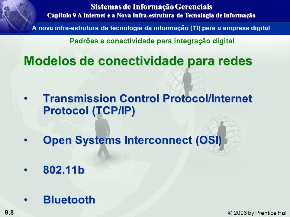 9.8 © 2003 by Prentice Hall Modelos de conectividade para redes Transmission Control Protocol/Internet Protocol (TCP/IP)Transmission Control Protocol/Internet Protocol (TCP/IP) Open Systems Interconnect (OSI)Open Systems Interconnect (OSI) 802.11b802.11b BluetoothBluetooth Sistemas de Informação Gerenciais Capítulo 9 A Internet e a Nova Infra-estrutura de Tecnologia de Informação A nova infra-estrutura de tecnologia da informação (TI) para a empresa digital Padrões e conectividade para integração digital
