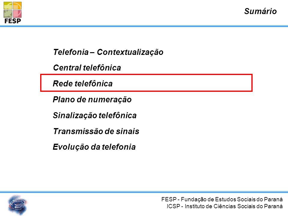 FESP - Fundação de Estudos Sociais do Paraná ICSP - Instituto de Ciências Sociais do Paraná Central telefônica 1 2 3 123 Ligar 3 e 1
