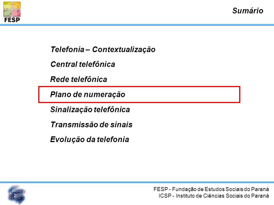 FESP - Fundação de Estudos Sociais do Paraná ICSP - Instituto de Ciências Sociais do Paraná Estrutura básica da rede telefônica Ultima milhaCabo subte