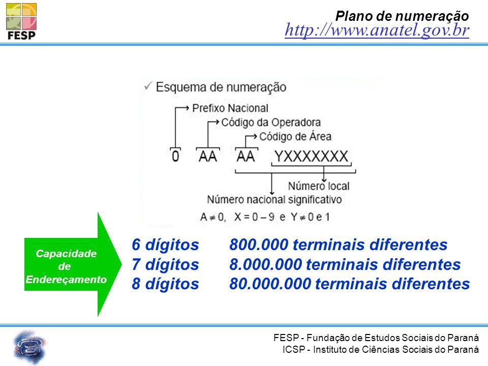 FESP - Fundação de Estudos Sociais do Paraná ICSP - Instituto de Ciências Sociais do Paraná Plano de numeração http://www.anatel.gov.br REGULAMENTO DE