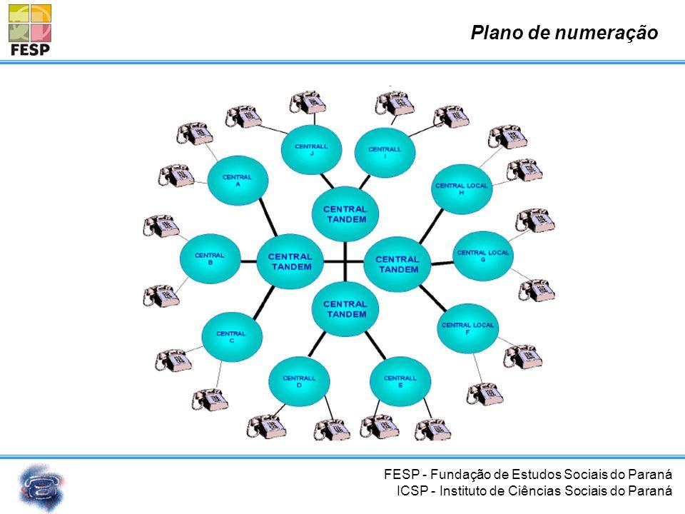 FESP - Fundação de Estudos Sociais do Paraná ICSP - Instituto de Ciências Sociais do Paraná Plano de numeração