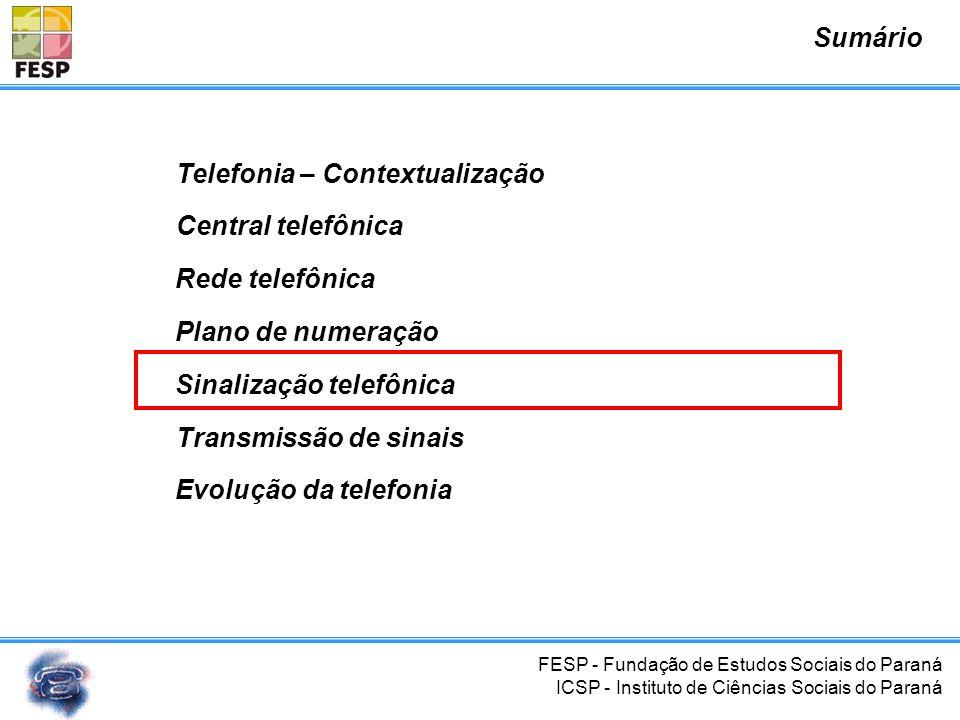 FESP - Fundação de Estudos Sociais do Paraná ICSP - Instituto de Ciências Sociais do Paraná 1 4 PR Exemplo: Chamada para 11 222 MCDU (via rota alterna