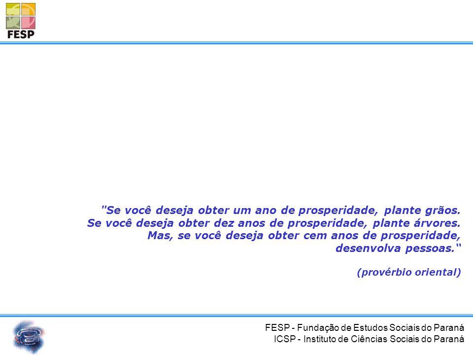 FESP - Fundação de Estudos Sociais do Paraná ICSP - Instituto de Ciências Sociais do Paraná Cleusa Nanci Nogueira Fabiana dos Santos Kowalsky Marcio S