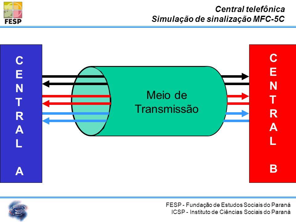 FESP - Fundação de Estudos Sociais do Paraná ICSP - Instituto de Ciências Sociais do Paraná Central telefônica Diagrama de tempo em sinalização MFC-5C