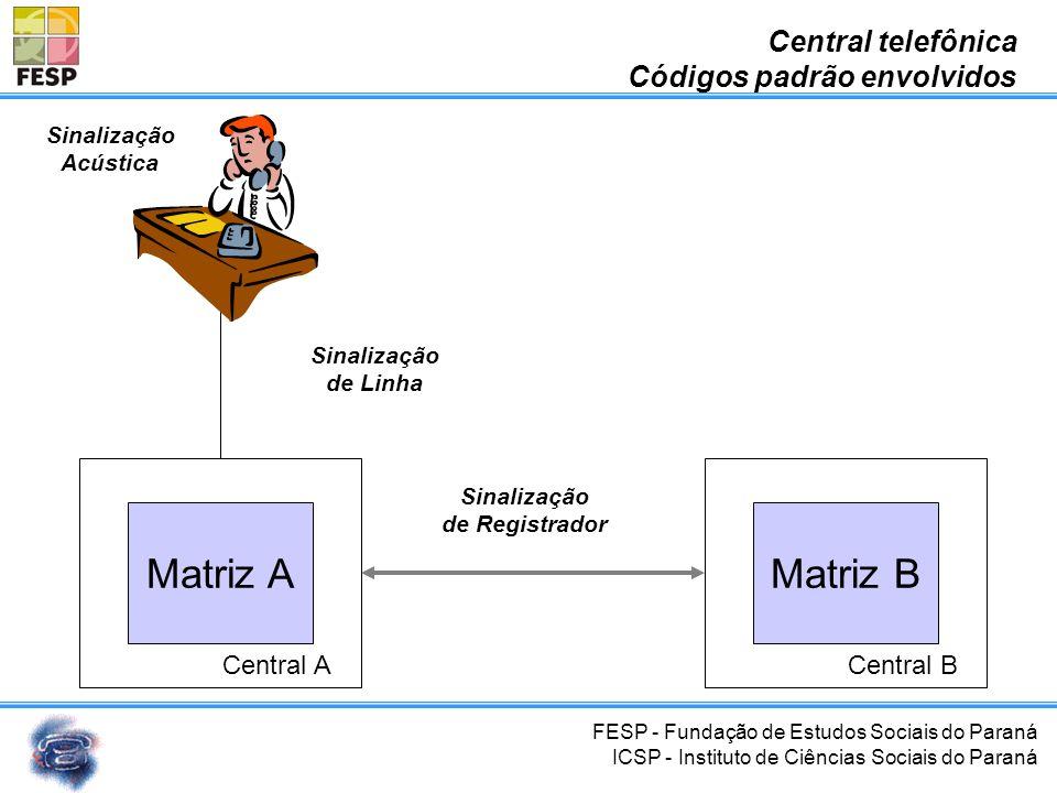 FESP - Fundação de Estudos Sociais do Paraná ICSP - Instituto de Ciências Sociais do Paraná CENTRALACENTRALA CENTRALBCENTRALB Meio de Transmissão Cent
