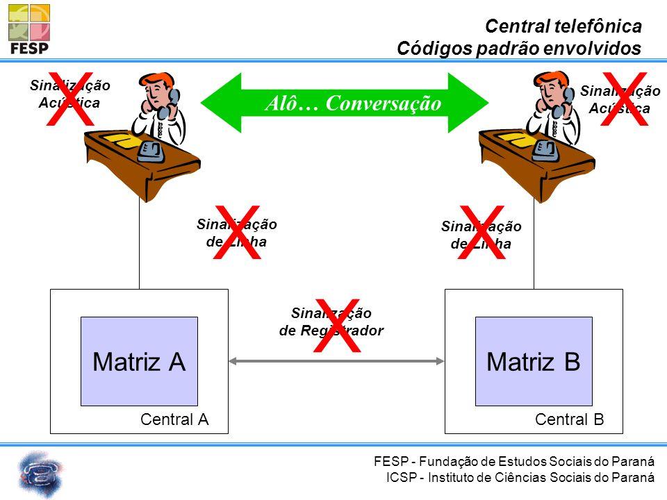 FESP - Fundação de Estudos Sociais do Paraná ICSP - Instituto de Ciências Sociais do Paraná Sinalização de Linha Sinalização de Registrador Matriz A C