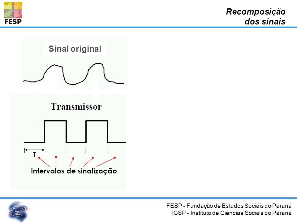 FESP - Fundação de Estudos Sociais do Paraná ICSP - Instituto de Ciências Sociais do Paraná Recomposição dos sinais Sinal original