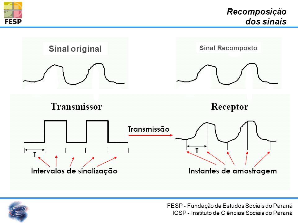 FESP - Fundação de Estudos Sociais do Paraná ICSP - Instituto de Ciências Sociais do Paraná Sinal original Recomposição dos sinais