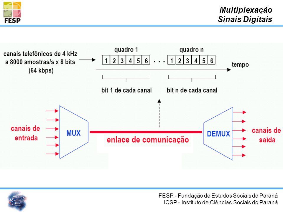 FESP - Fundação de Estudos Sociais do Paraná ICSP - Instituto de Ciências Sociais do Paraná Sinal original Sinal Recomposto Recomposição dos sinais
