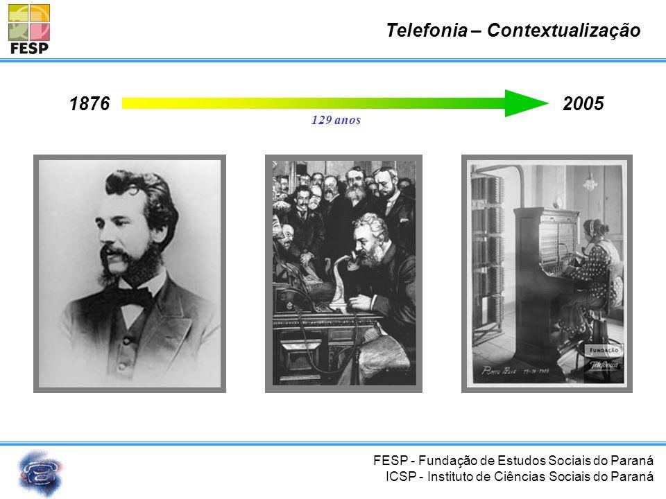 FESP - Fundação de Estudos Sociais do Paraná ICSP - Instituto de Ciências Sociais do Paraná Telefonia – Contextualização O telefone é considerado um p