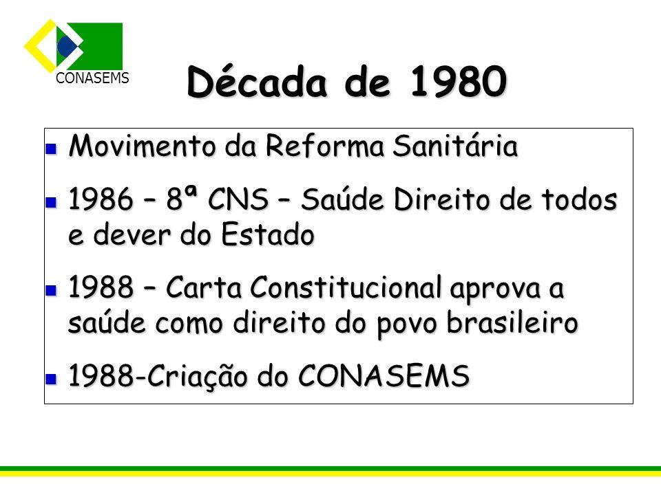 CONASEMS Década de 1980 Movimento da Reforma Sanitária Movimento da Reforma Sanitária 1986 – 8ª CNS – Saúde Direito de todos e dever do Estado 1986 –