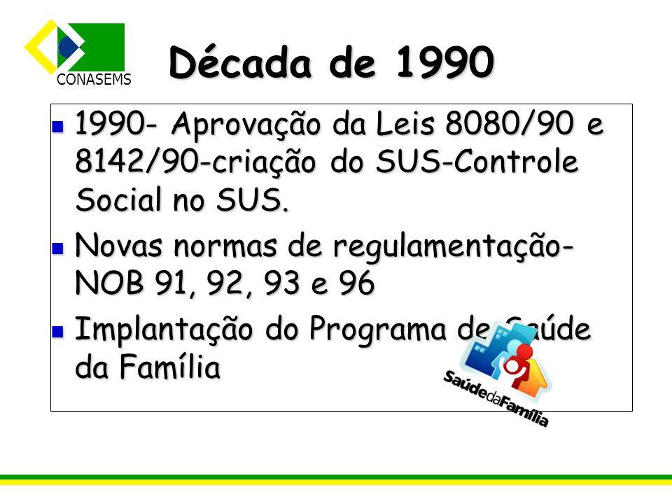 CONASEMS Década de 1990 1990- Aprovação da Leis 8080/90 e 8142/90-criação do SUS-Controle Social no SUS. 1990- Aprovação da Leis 8080/90 e 8142/90-cri