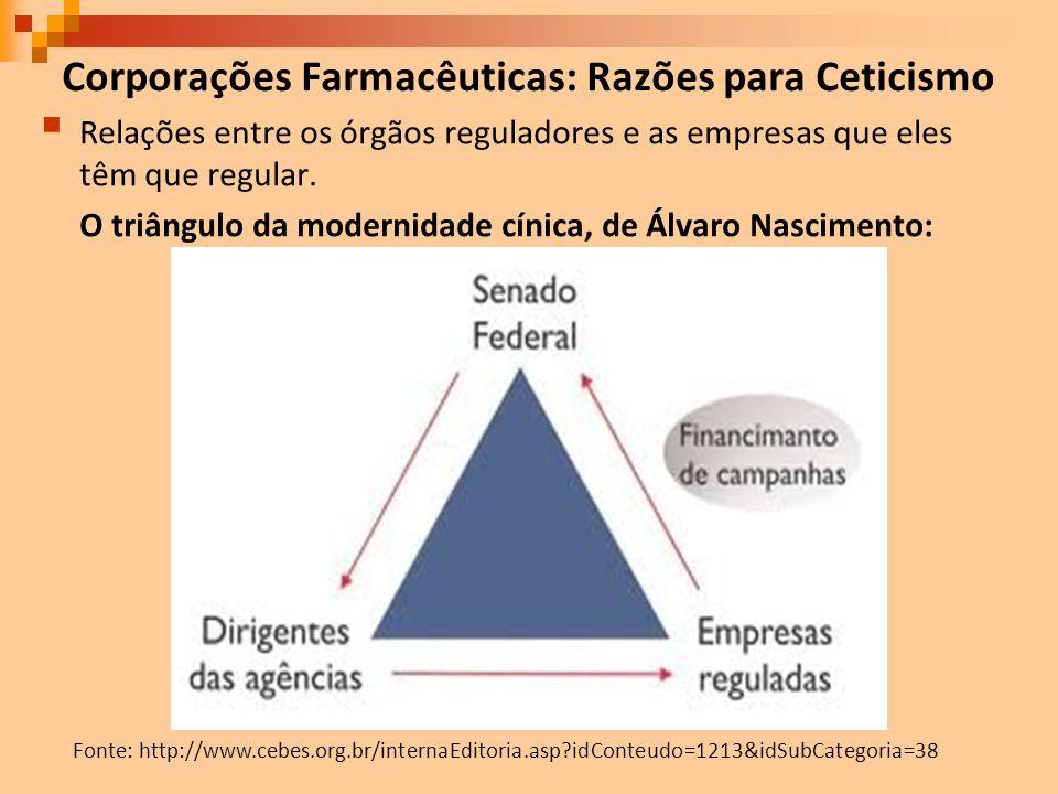 Corporações Farmacêuticas: Razões para Ceticismo Relações entre os órgãos reguladores e as empresas que eles têm que regular. O triângulo da modernida