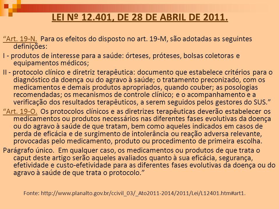 LEI Nº 12.401, DE 28 DE ABRIL DE 2011. Art. 19-N.Art. 19-N. Para os efeitos do disposto no art. 19-M, são adotadas as seguintes definições: I - produt