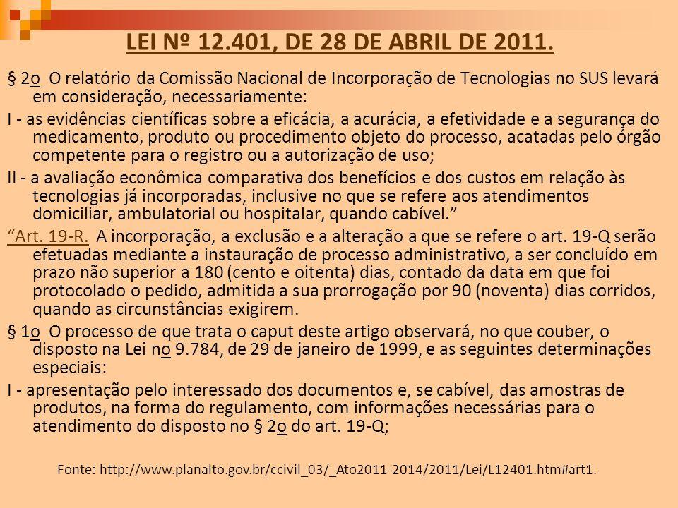 LEI Nº 12.401, DE 28 DE ABRIL DE 2011. § 2o O relatório da Comissão Nacional de Incorporação de Tecnologias no SUS levará em consideração, necessariam