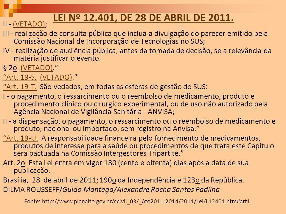 LEI Nº 12.401, DE 28 DE ABRIL DE 2011. II - (VETADO); (VETADO) III - realização de consulta pública que inclua a divulgação do parecer emitido pela Co