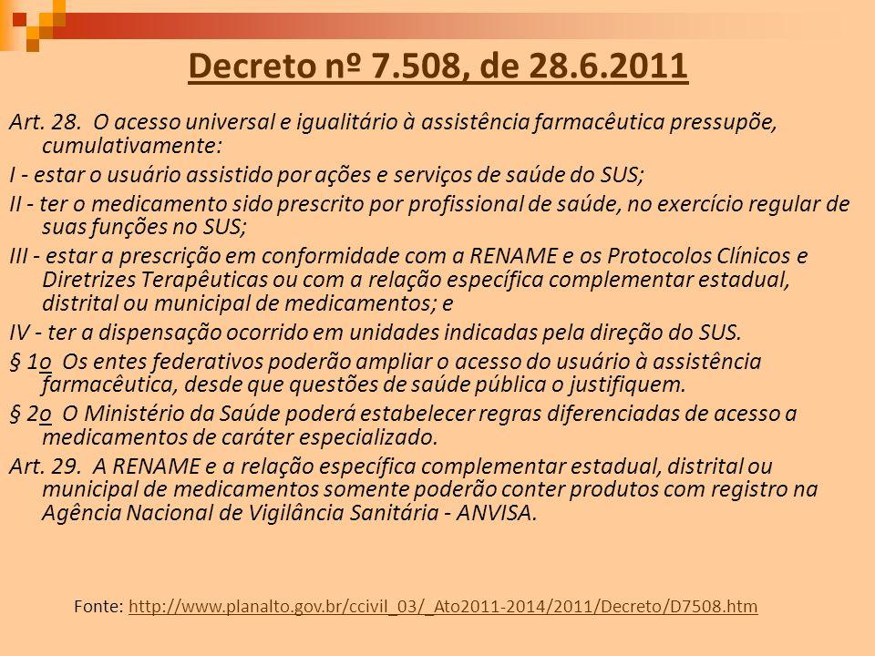 Decreto nº 7.508, de 28.6.2011 Art. 28. O acesso universal e igualitário à assistência farmacêutica pressupõe, cumulativamente: I - estar o usuário as