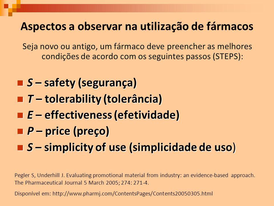 Aspectos a observar na utilização de fármacos Seja novo ou antigo, um fármaco deve preencher as melhores condições de acordo com os seguintes passos (