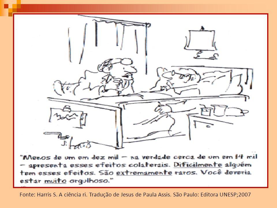 Fonte: Harris S. A ciência ri. Tradução de Jesus de Paula Assis. São Paulo: Editora UNESP;2007