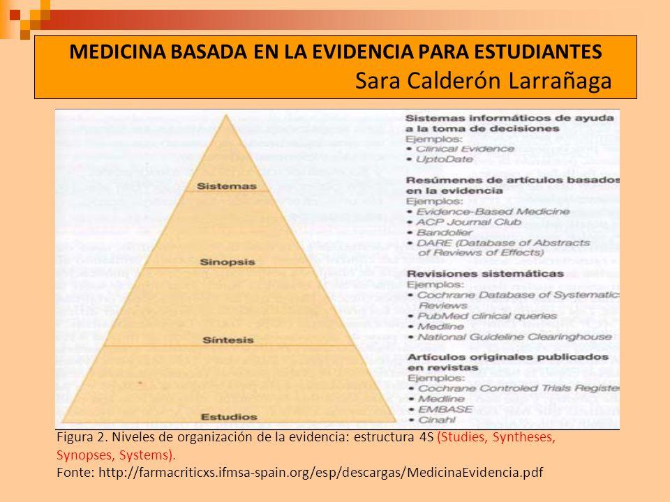 MEDICINA BASADA EN LA EVIDENCIA PARA ESTUDIANTES Sara Calderón Larrañaga Fonte: http://farmacriticxs.ifmsa-spain.org/esp/descargas/MedicinaEvidencia.p