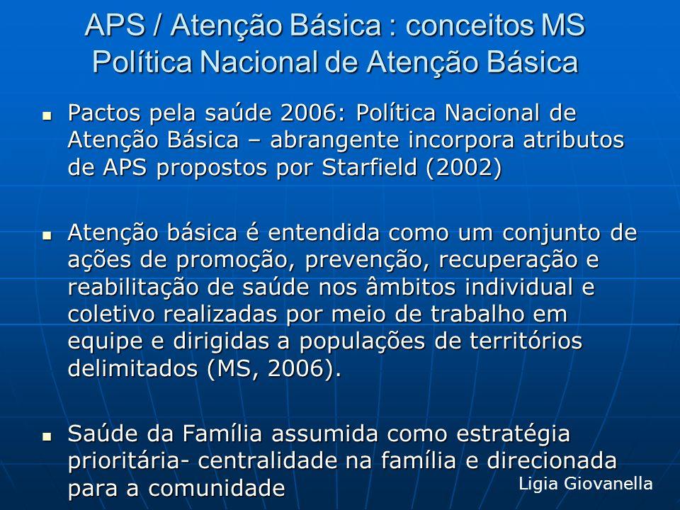 APS/ Atenção Básica : conceitos MS Programa de Agentes Comunitários de Saúde (PACS) - APS seletiva Programa de Agentes Comunitários de Saúde (PACS) -