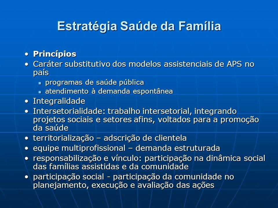 Estratégia Saúde da Família Unidade de Saúde da Família (USF) Unidade de Saúde da Família (USF) porta de entrada preferencial ao sistema local porta d
